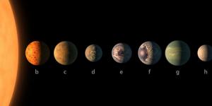 NASA descubre un sistema solar con planetas similares a la tierra